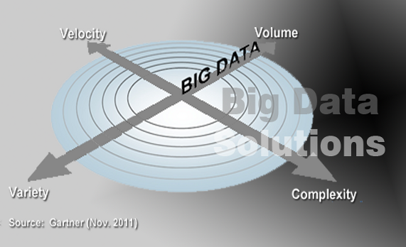 Big Data Solutions From Reach1to1